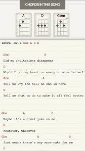 Bathroom Sink Miranda Lambert Chords by 170 Best Uke Songs Images On Pinterest Music Ukulele Chords And