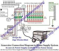 Home Fuse Box Wiring Diagram - Dolgular.com Download Home Wiring Design Disslandinfo Automation Low Voltage Floor Plan Monaco Av Solution Center Diagram House Circuit Pdf Ideas Cool Domestic Switchboard Efcaviationcom With Electrical Layout Adhome Ideas 100 Network Diagrams Free Printable Of Mobile In Typical Alarm System 12 Volt Offgridcabin