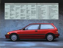 1989 Honda Civic Si news reviews msrp ratings with amazing images