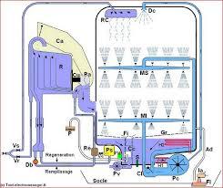 schema electrique lave linge brandt tout electromenager fr documentation technique presentation des
