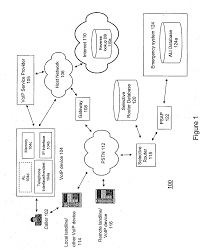 Patent US20070147345 - VoIP 911 Address Locator Service - Google ... 45 Best Voip Graphics Images On Pinterest Charts And Reading Calling 911 From A Cell Phone Location May Be Altered Youtube Win911 Enterprise Software Actual Cadian Call Via Acrovoice Northern Patent Us20060274725 Dynamic E911 Updating In Telephony Numbering Plan Fundamentals Identifying Dial Characteristics Us7260186 Solutions For Voice Over Internet Protocol More Call Systems Update To Us20140286197 Voice Over Internet Protocol Us8385881 Faq Have I Got
