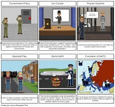 Churchill Iron Curtain Speech Video by Cold War Storyboard By Sk3439