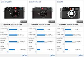 leica m type 240 dxomark score better than the m9 not as as