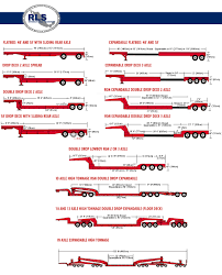 Trailers - Heavy Haul Trucking Company Heavy Haul Miller Transfer Tetra Financial Closes 5500 Transportation Equipment Lease For Barnes Services Highway Triton Transport What Should You Look For In Trucking Companies Anderson Service Sts Contact Volvo Unveils New Truck Engine Ratings Disc Brake Types Of Permits Need To Have When Hauling Large Loads Haulers We Are Here When You Need Us American Driving The Kenworth T680 Advantage T880 Company Houston Texas Youtube