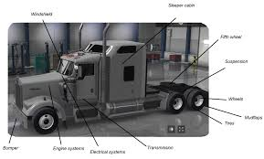 Semi Trucks Used Parts Excellent Parts Of A Semi Truck Diagram ... Mk Truck Centers A Fullservice Dealer Of New And Used Heavy Trucks Semi Truck Trailers For Sale Uk Familiar Zero Season 2 Episode Protech Headache Rack Racks New Used Parts Beenleigh Dismantling Workshop Repairs 2003mackall Other Trucksforsalesemi Trucktw1160418tk Trucks Chevy Work Vans From Barlow Chevrolet Delran Used 2015 Lvo Ato2612d I Shift For Sale 1995 Complete Center Sales Service Since 1946