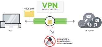 VPNs – The Ultimate Guide and Tutorial