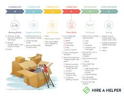 100 Hire Movers To Load Truck The Moving Checklist Everything You Need To Know To Move