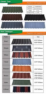 tile roofing tiles prices decor idea stunning amazing simple