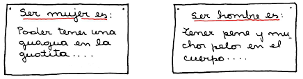 Secuencia Didáctica Las Partes De La Carta