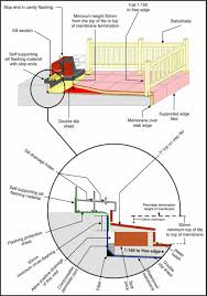 page 16 guide to external waterproofing balcony decks
