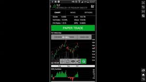 Sink Or Swim Trading by Thinkorswim Mobile App Tutorial Youtube