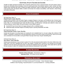 Cover Letter Examples For College Graduates Cover Letter Example