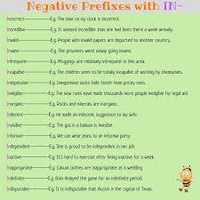 Negative Prefixes IN Vocabulary Pinterest English Vocabulary