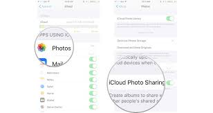 How to set up and use iCloud Library on iPhone and iPad