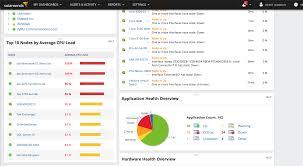 Solarwinds Web Help Desk Demo by 2016 Network Management Software Smackdown Network Management