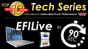 EFILive - ATP Top 10 Truck Mods - YouTube The Dirtymax Gj Diesels 979hp Duramaxpowered Drag Truck Interview Steeda Details Its Highperformance Package Plans Well What Do We Have Here Atptrucks Adrenaline Edition Lifted Trucks Suvs Rocky Ridge 2017 Awards Auto Show Readers Rsc600 Accsories And Parts At Atptruckscom Hot Shots Secret Adrenaline Race Oil Debuted On Biggest Stage Testing Ddps 12valve Twins Diesel Tech Magazine Ford F150 Alpine Performance Llc Consent Agreement