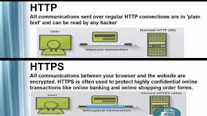 Difference Between HTTPS Vs HTTP Port Number Speed