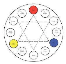 Rotating Color Wheel For Christmas Tree by Primary Color Wheel Worksheet Color Wheel Pinterest
