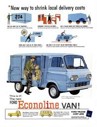 American Automobile Advertising Published By Ford In 1961 1961 Fordtruck 12 61ft2048d Desert Valley Auto Parts The New Heavyduty Ford Trucks Click Americana F100 Swb Stepside Truck Enthusiasts Forums F 100 61ftnvdwd Pro Usa Volante Fairlane Falcon Steering Super Rare F250 4x4 V8 Runs And Drives 12500 1960 Thunderbird Not A Stock Color But It Is 1959 Flickr Wiring Diagrams Fordificationinfo 6166 Cventional Models Sales Brochure F350 Flat Bed Dually Antique Ford Trucks Sarah Kellner 2016 Detroit Autorama