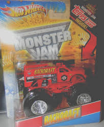 Amazon.com: HOT WHEELS MONSTER JAM 1/64 BACKDRAFT MONSTER TRUCK W ... Nynj Giveaway Sweepstakes 4 Pack Of Tickets To Monster Jam Hot Wheels Trucks Wiki Fandom Powered By Wikia Monster Jam Xv Pit Party Grave Digger Youtube Madusa Truck 2 Perfect Flips Wildflower Toy Wonderme Pink 2016 Case H Unboxing Ribbon 124 Scale Die Cast Details About Plush 4x4 Time Champion Julians Blog Special 2017 Tour Wcw Worldwide Amazoncom 2001 El Toro Loco