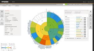 Your Entire Infrastructure Capacity In A Single Visualisation