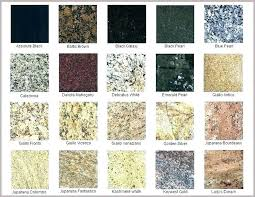 Samples Types Of Marble Flooring Floor Finishes What Are The Best Benefits Their Uses You Can Use Any Type Material With White Because It Easily Combine