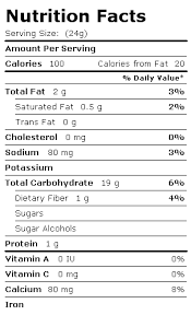 Nutrition Facts Label For KFC Quaker Chewy S Mores Granola BarQuaker Bars