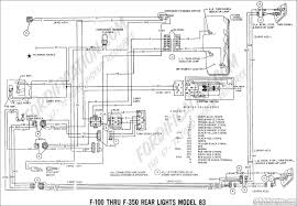 69 Ford Truck Wiring Harness - Wiring Diagram Data