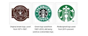 Logo Who Designed Starbucks Little Known Facts About Some Of The Most Popular Logos