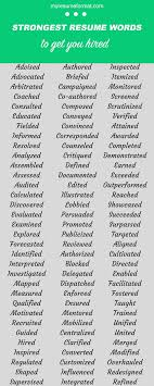 Good Resume Words To Describe Yourself - My Resume Format - Free ... Make A Online Resume Online Resume Builder 12 Best Builders Reviewed 36 Templates Download Craftcv Helps You Create Your Reachivy Tools Free Myperftresumecom Maker Professional Software 77 Write My Now Wwwautoalbuminfo Builder Cv Maker Mplates Formats App For Android Apk Perfect Now In 5 Mins 2017 Pin By Resumejob On Job High School Mplate