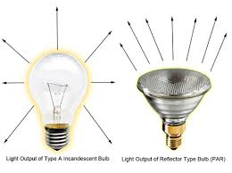 Light Bulbs Reflector Lamp Incandescent