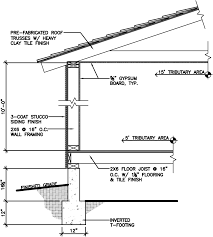 Floor Joist Calculator Uk by Beams On Elastic Foundations Analysis And Design Of Shallow T