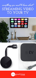 Everything You Need To Know About Streaming Video To Your TV ... New Study Finds Some Phone Companies Offer Better Robocall Esim For Consumersa Game Changer In Mobile Telecommunications Medical Guardian Review A Look At Both The Good Bad 17 Best Voip Images On Pinterest Electronics Infographics And Vonage 2018 Top Business Services Voip Service Which System Are Jumpshot Walled Garden Data Report Reveals That More Than 50 Why Indian Consumers Slow To Adopt Digital Best Wireless Router Buying Guide Consumer Reports Ditched Att Telephone Landline Got Voip Service By Voipo Rr Internet Diagram Hyundai Golf Cart Wiring