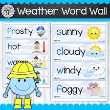 Weather Word Cloud Shape Pentagon Gradient Stock Vector 507577789