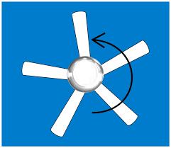 ceiling fan ideas cozy ceiling fan rotation in summer design