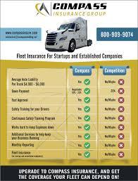 100 Insurance For Trucks COMPASS Group For Semi Trucks Tribuna Romneasc