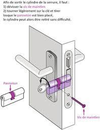 barillet securite porte entree changer barillet serrure porte garage basculante