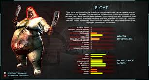 Killing Floor Scrake Support by Bloat Killing Floor 2 Tripwire Interactive Wiki