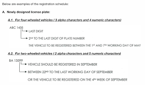 Easy As 1-2-3: LTO Car Registration Renewal | The Curious Daddy Archive Pennsylvania Porcelain License Plates Part 2 Of How To Get A Motorcycle Title Chin On The Tank Motorcycle Stuff Tm Portal Vehicle Registration And Licensing Pay Vehicle Registration Fee In Saudi Arabia Lehigh Gorge Notary Public Home Facebook Power Attorney Form Truck Flips Crashes Youtube Page Title Sample Business Plan For Trucking Company Hd Free Small Lemurims Trucking Income Expense Spreadsheet Doritmercatodosco