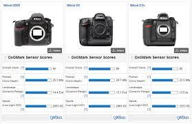 nikon d800 has the best sensor in the world