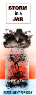 COOL KID SCIENCE Make A Storm In Jar Scienceforkids Kidsactivities