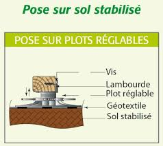 plot reglable pour terrasse bois 740000003 plot réglable pour lames de terrasse haut 55 à 75 mm