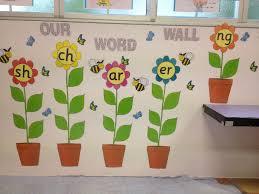 Flowers Word Wall Classroom Display Photo