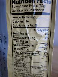 Libbys Canned Pumpkin Nutrition Facts by Peanut Flour Eatmybeets