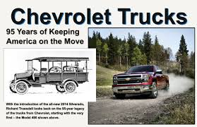 Automotive Traveler Magazine: 2013 01 95 Years Of Chevrolet Trucks ... Cheap Truck Magazine Find Deals On Line At Alibacom Ud Trucks Connect New Pickup 2018 2019 And 20 Professional 2011 Classic Buyers Guide Hot Rod Network 2006 Dodge Ram 2500 Weld Racing Wheels 8 Lug Within News Covers Street Chevy Colorado Feature Article 7387 Cab Corner 6x9 Speaker Brackets Three Diesel Cover Quest December 2009 8lug New Issue Of Lvo Trucks Tablet Magazine Now Available Buy Subscribe Download And Read Best Of 10 Used Cars