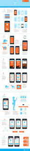449 Best P H O T O G R A P H Y Engagement Images On Pinterest by 449 Best Infographic Style Images On Pinterest Social Media