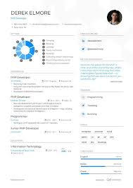 PHP Developer Resume Examples [Inside How-To Tips] | Enhancv College Student Resume Mplates 20 Free Download Two Page Rumes Mplate Example The World S Of Ideas Sample Resume Format For Fresh Graduates Twopage Two Page Format Examples Guide Classic Template Pure 10 By People Who Got Hired At Google Adidas How Many Pages A Should Be Php Developer Inside Howto Tips Enhancv Project Manager Example Full Artist Resumeartist Cv Sexamples And Writing