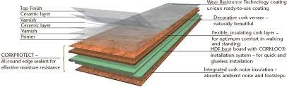 Bona Cork Floor Sealer by Ipo Cork Flooring