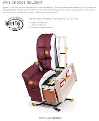 100 are geri chairs restraints acute inpatient medical