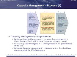 Itil Capacity Plan Template Infrastructure Planning Download
